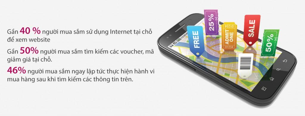 hanh-vi-mua-sam-nguoi-dung-trong-sieu-thi-quang-cao-wifi-marketing-1